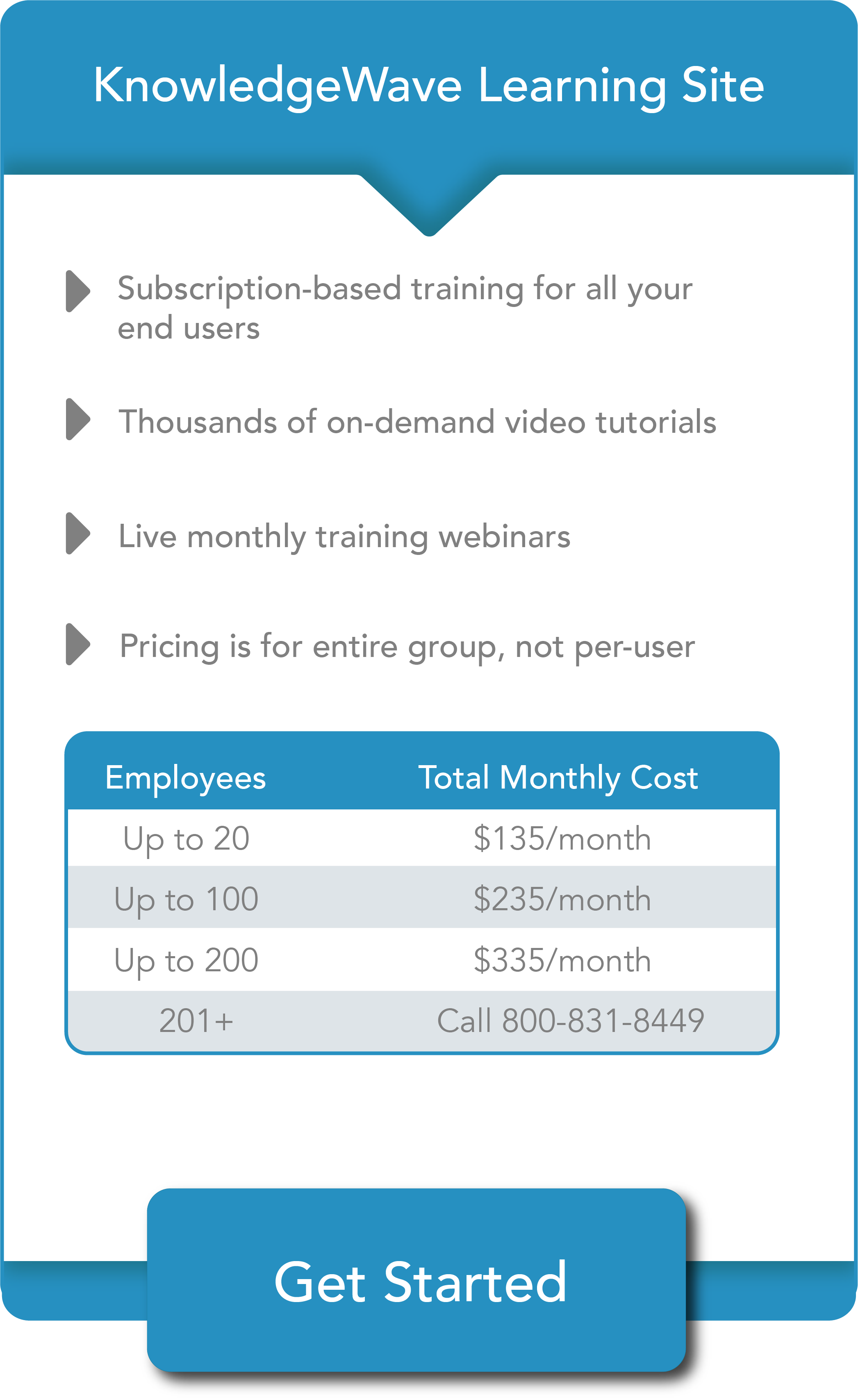 Purchase a KnowledgeWave Learning Site Subscription