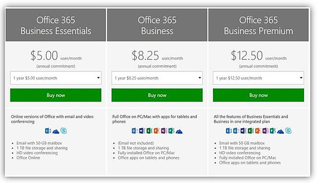 Compare all office 365 for business plans