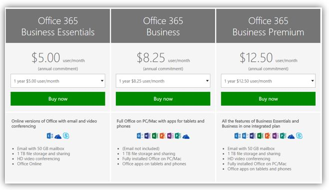 office 365 subscription expired