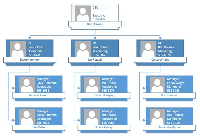 visio organisation chart template