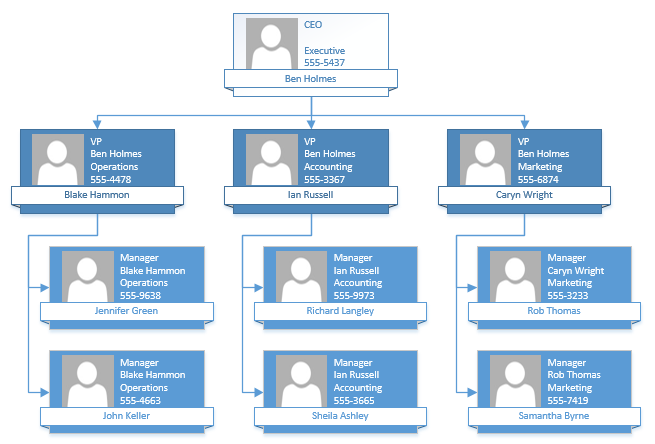 simple organisational charts