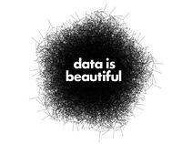 Data is beautiful by Desislava Kusheva | Design Inspiration