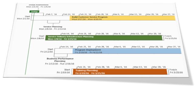 project timeline program